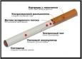 Электронные сигареты вредны?