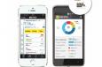 Рейтинг эффективности мобильных банков